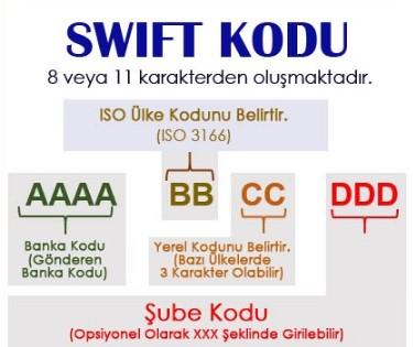 Halkbank swift kodu