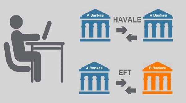 Havale ve EFT Arasındaki Farklar