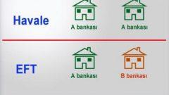Ziraat Bankası Eft Havale Saatleri 2019