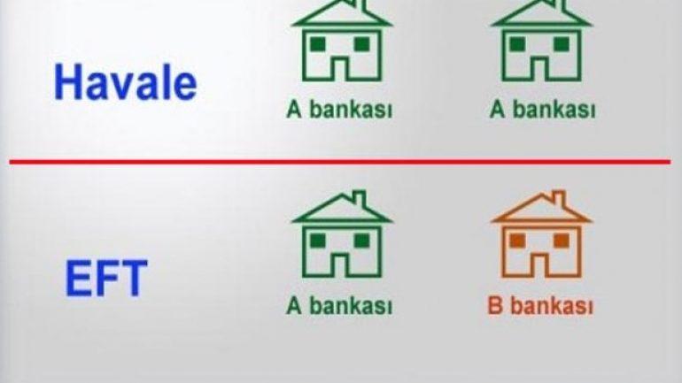 Ziraat Bankası Eft Havale Saatleri 2020